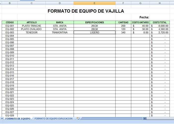 formatos y controles para restaurantes | Capacitación para ...