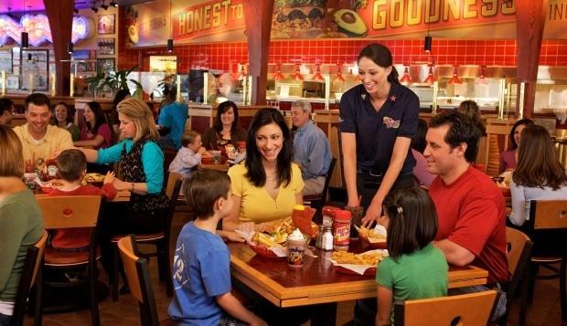 manual restaurantes