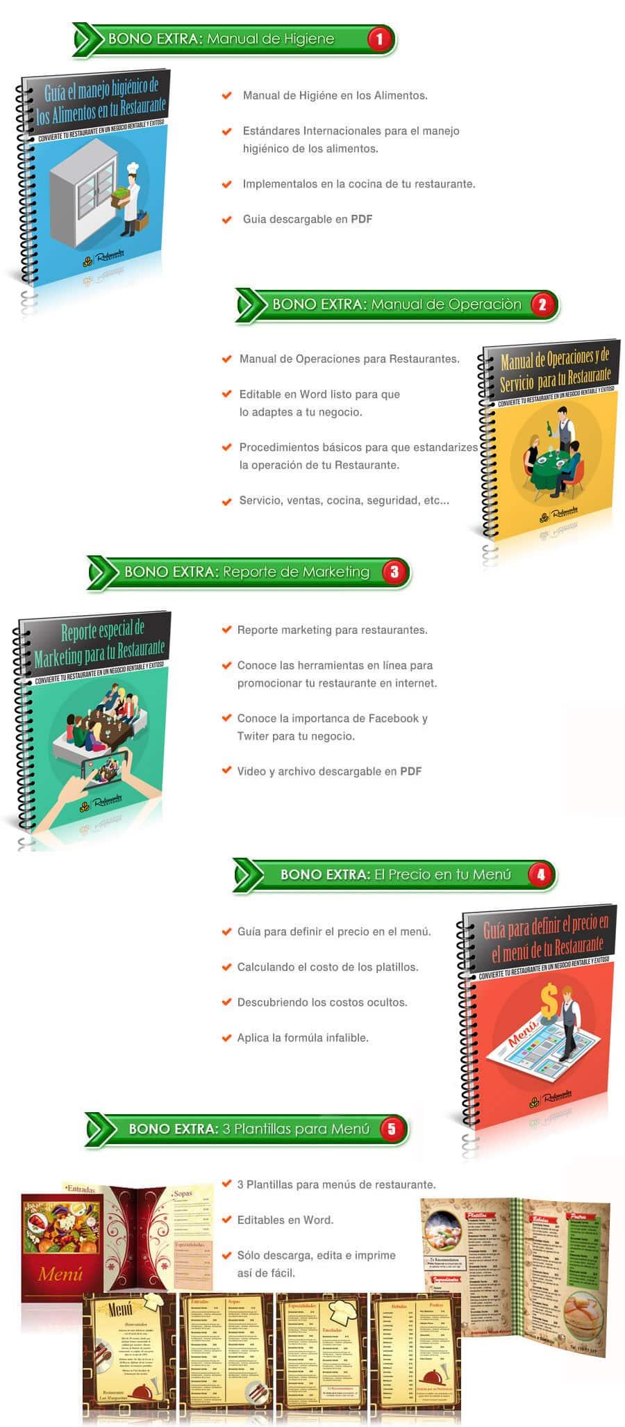 Formatos y controles para restaurantes capacitaci n para for Articulos para restaurantes