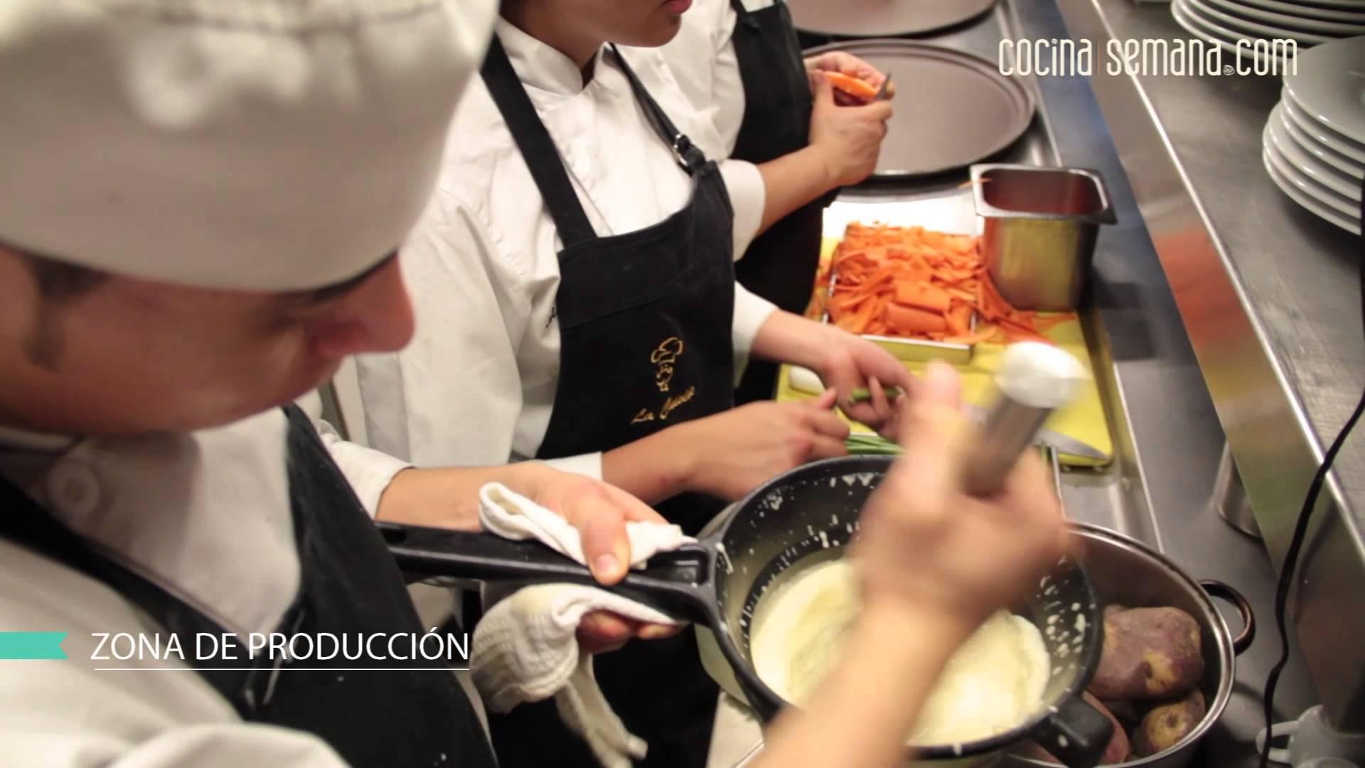 Manual de Operaciones de un Restaurante | Capacitación para ...
